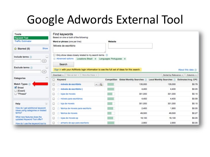 Google Trendshttp://trends.google.com/