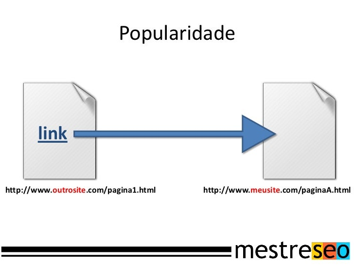 Exemplos• Are We Too Obsessed With Facebook?                                Mais de 1.600 Links                           ...