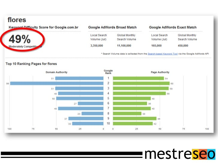 Nicho de Mercado – Como Entender?• Passo 2: Entenda as particularidades do seu  mercado  – Google news: news.google.com.br