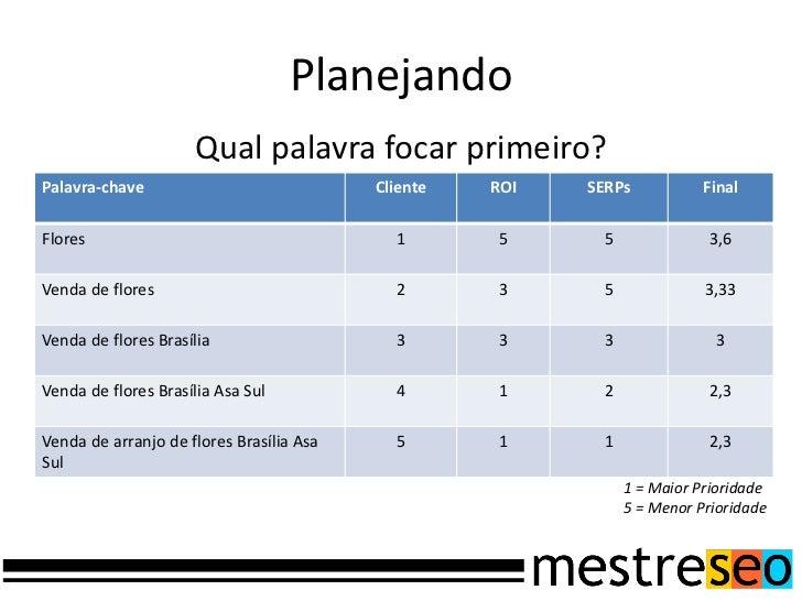 Nicho de Mercado – Como Entender?• Passo 2: Entenda as particularidades do seu  mercado  – www.google.com/search/insights ...