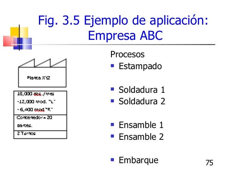 Curso mapeo cadena de valor for Mapeo de procesos ejemplo