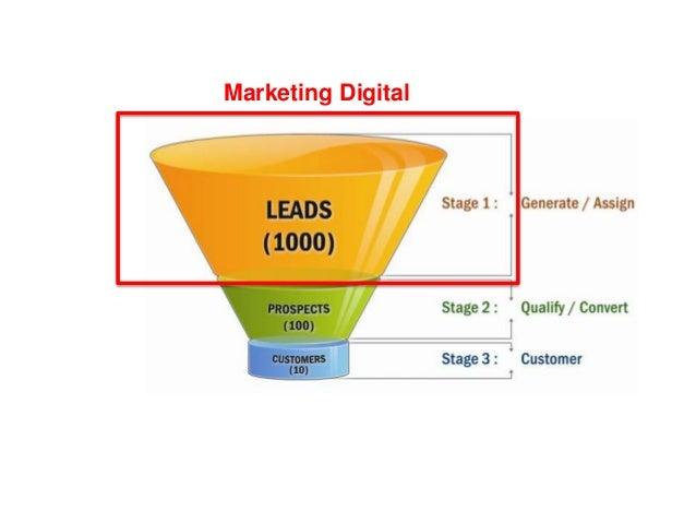 Busca pelos clientes. Investimentos em anúncios ($$$) Quantidade maior e qualidade menor de leads. OUTBOUND MARKETING