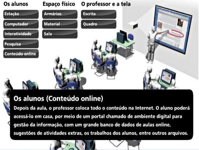 Alguns serviços oferecidos pela internetAlguns serviços oferecidos pela internet e imprescindíveis aos professorese impres...