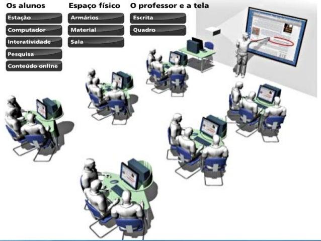 Programas que todo professorProgramas que todo professor deve ter instalado em seudeve ter instalado em seu computadorcomp...