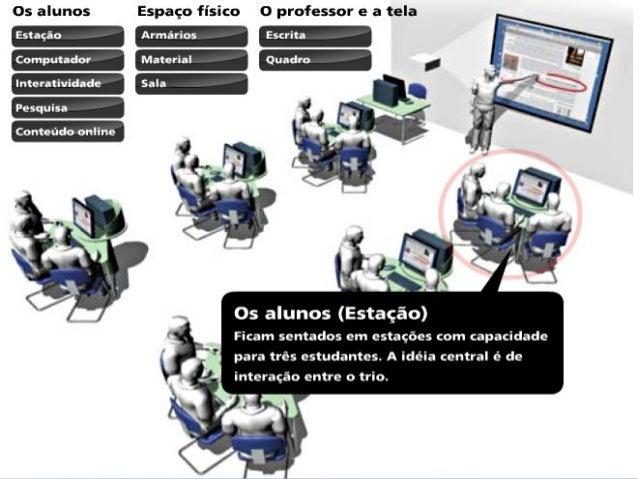 2. Antivirus 3. Leitor de arquivo pdf