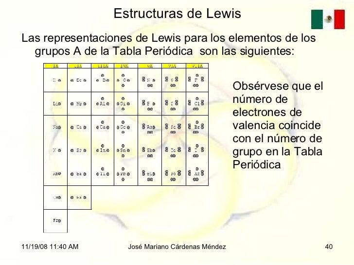 Curso qumica 2008 parte 02 estructuras de lewis urtaz Image collections