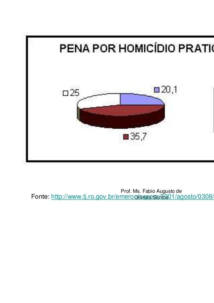 Prof. Ms. Fabio Augusto deFonte:   http://www.tj.ro.gov.br/emeron/sapem/2001/agosto/0308/ARTIGOS/A16.htm                  ...