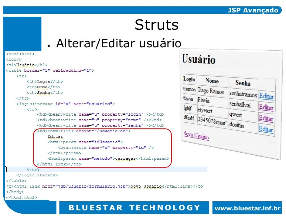 JSP Avançado               Struts Alterar/Editar usuário       BLUESTAR TECHNOLOGY    www.bluestar.inf.br