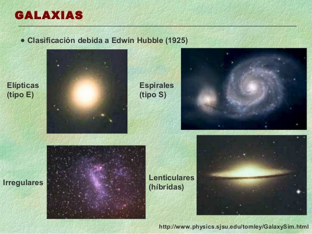 GALAXIAS • Clasificación debida a Edwin Hubble (1925)  Elípticas (tipo E)  Irregulares  Espirales (tipo S)  Lenticulares (...