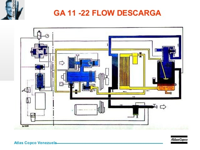 curso aire comprimido 77 638?cb=1451666788 curso aire comprimido atlas copco ga11 wiring diagram at panicattacktreatment.co