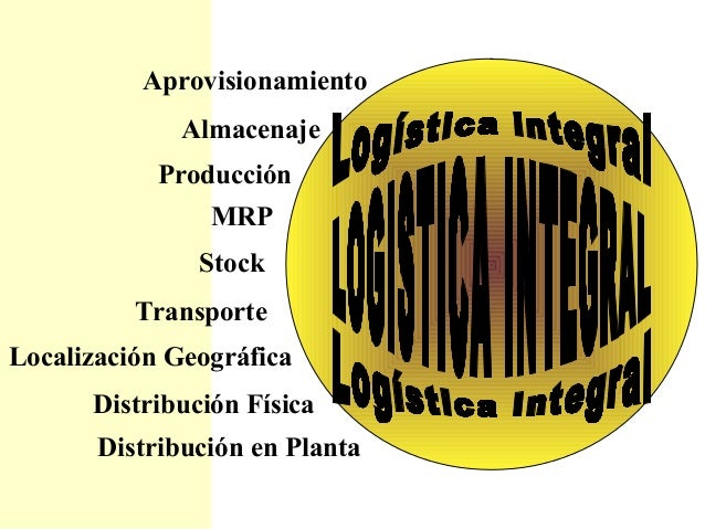 Aprovisionamiento              Almacenaje            Producción                MRP               Stock          Transporte...