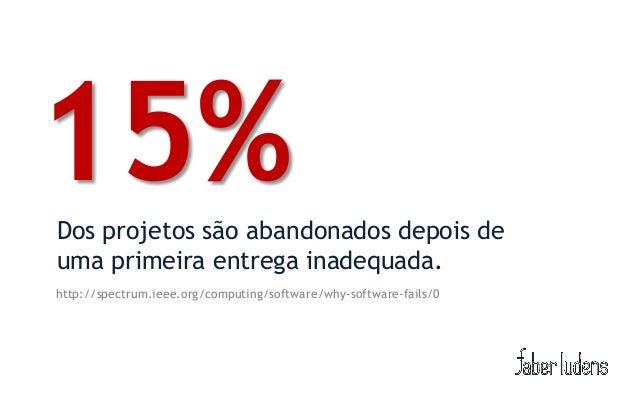 15%Dos projetos são abandonados depois deuma primeira entrega inadequada.http://spectrum.ieee.org/computing/software/why-s...