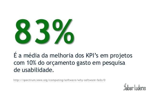 83%É a média da melhoria dos KPI's em projetoscom 10% do orçamento gasto em pesquisade usabilidade.http://spectrum.ieee.or...