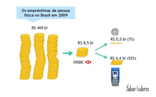 Os empréstimos de pessoa física no Brasil em 2009     R$ 469 bi                                        R$ 0,5 bi (7%)     ...