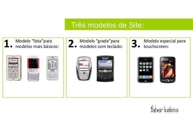 Vantagens dos Mobilesites: Mais barato;                  São indexados pelo Google;       Mais empresas          Não ...