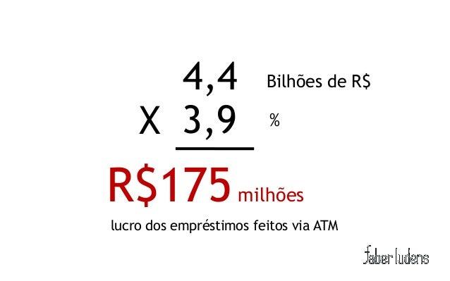 4,4               Bilhões de R$    X 3,9                %R$175 milhõeslucro dos empréstimos feitos via ATM
