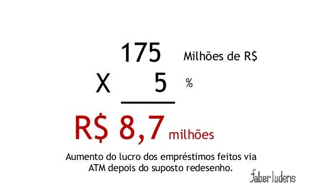 175               Milhões de R$      X   5                % R$ 8,7 milhõesAumento do lucro dos empréstimos feitos via    A...