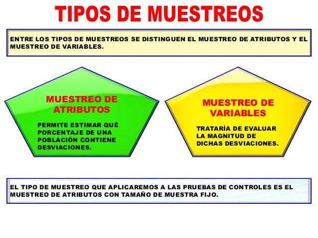 SON AQUELLOS PROCEDIMIENTOS EN LOS CUALES INTERVIENEN FACTORES DISTINTOS AL AZAR EN EL PROCESO DE SELECCIÓN DE LAS UNIDADE...