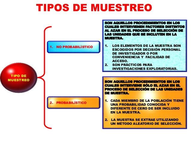 PRECISIÓN ERROR MÁXIMO ADMISIBLE (E) NIVEL DE CONFIANZA TAMAÑO DE LA MUESTRA > + PEQUEÑO > + GRANDE < + GRANDE < + PEQUEÑO