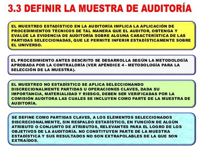 ILUSTRACIÓN 3. ESTIMACIÓN DEL TAMAÑO MUESTRAL MEDIANTE MUESTREO ALEATORIO SIMPLE. MUESTREO ALEATORIO SIMPLE IMPORTANTE: (1...