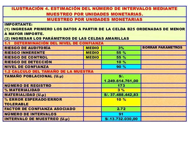 EL ANÁLISIS DE RIESGOS CONSTITUYE UNA PARTE FUNDAMENTAL DE UNA AUDITORÍA DE FIABILIDAD RAZONABLE. DEBIDO A SUS LIMITACIONE...
