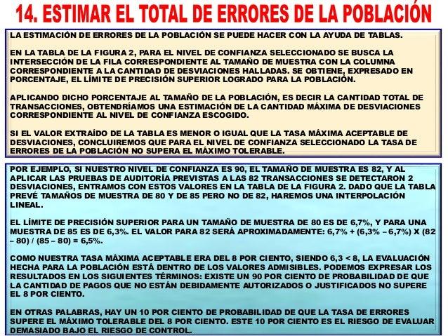 EL AUDITOR NO DEBERÁ CONFORMARSE CON CONOCER LA CANTIDAD DE DESVIACIONES EN LA MUESTRA O EN LA POBLACIÓN, SINO QUE TAMBIÉN...