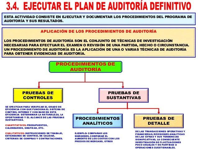 SE DEBE TENER EN CUENTA, QUE SI EL CONTROL PROVEE EVIDENCIA DOCUMENTARIA, SE EXAMINA LA DOCUMENTACIÓN, SI POR EL CONTRARIO...