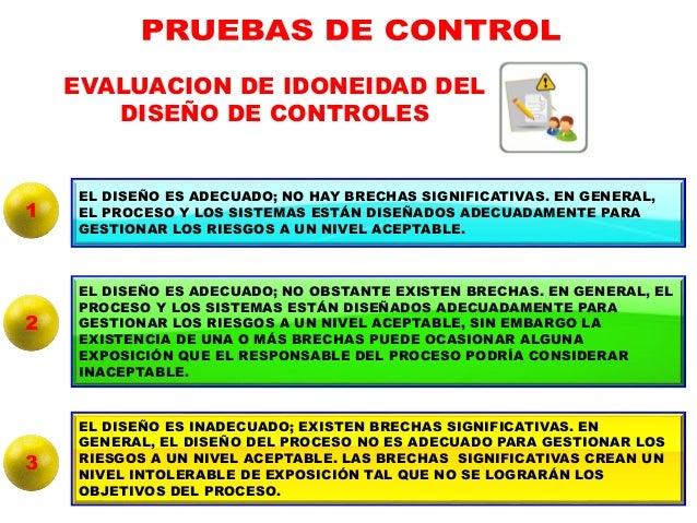 DISEÑO DE LAS PRUEBAS DE AUDITORÍA PRUEBAS SUSTANTIVAS LA MAYORÍA DEL TRABAJO EN UNA AUDITORÍA DE ESTADOS FINANCIEROS CONS...
