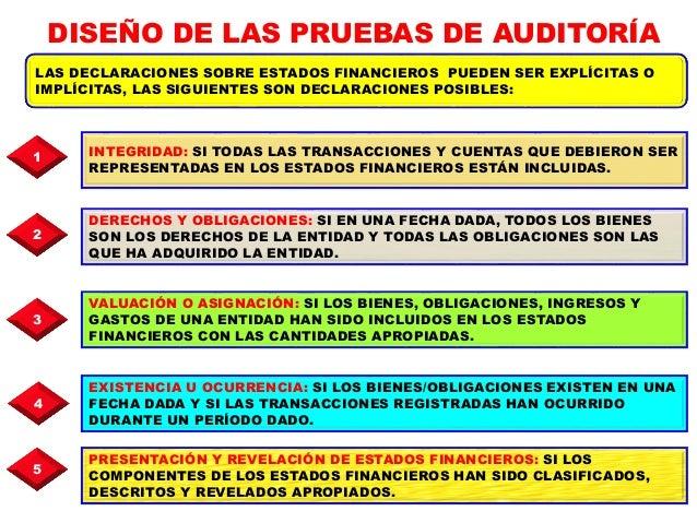 PROCEDIMIENTOS ANALÍTICOS, IMPLICA EL ANÁLISIS DE LA MATERIA A EXAMINAR O SUS COMPONENTES, PARA IDENTIFICAR DIFERENCIAS SI...