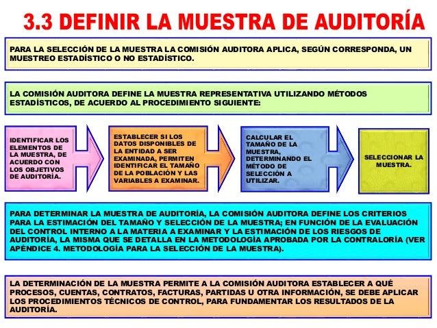 PROBLEMA FACTOR 1 FACTOR 2 FACTOR P DISEÑO DE MUESTREO DESCRIPCIÓN DE LOS DATOS 1. TABLAS Y GRÁFICOS DE FRECUENCIAS. 2. IN...