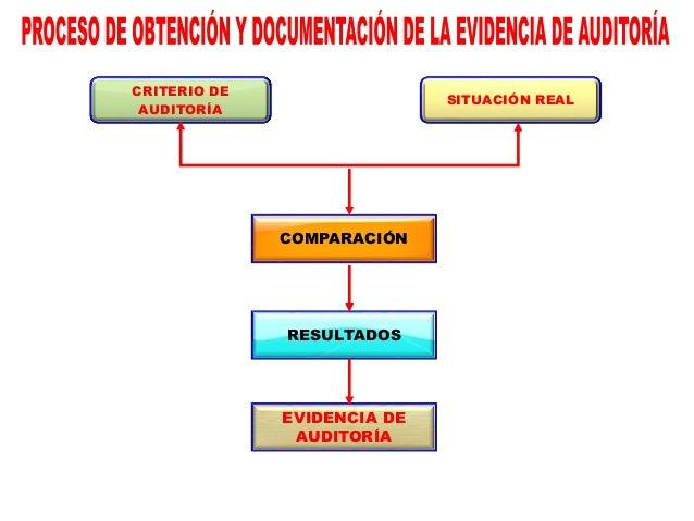 CONSISTE EN IDENTIFICAR, ELABORAR Y COMUNICAR LAS DESVIACIONES DE CUMPLIMIENTO, EVALUAR LOS COMENTARIOS; QUE INCLUYA EL SE...