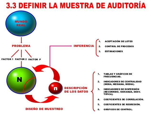 N POBLACIÓN: CONJUNTO DE TODAS LAS MEDICIONES U OBSERVACIONES DEL UNIVERSO DE INTERÉS PARA LA INVESTIGACIÓN. n MUESTRA: SU...