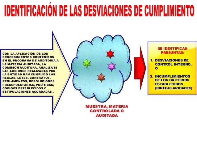 MATRIZ DE DESVIACIONES DE CUMPLIMIENTO ENTIDAD AUDITADA: GOBIERNO REGIONAL DE PASCO ALCANCE: PERÍODO 2010-2011 PROCESO DE ...