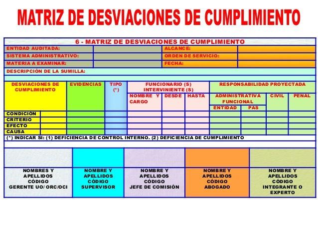 N.° MATERIA CONTROLADA DESVIACIÓN DE CUMPLIMIENTO CRITERIOS 1 GESTIÓN DE RIESGOS LA ADMINISTRACIÓN NO CUENTA CON UN SISTEM...
