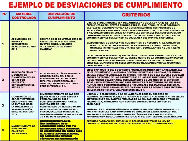  EL NUMERAL 7.30 DE LAS NORMAS GENERALES DE AUDITORÍA GUBERNAMENTAL PRECISA QUE EL ATRIBUTO CAUSA SE CONSIGNARÁ CUANDO HA...