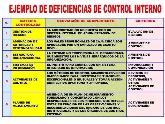 TAMBIÉN, EL LITERAL G) DE ARTÍCULO 9 PRINCIPIOS DE CONTROL GUBERNAMENTAL DE LA LEY 27785, SEÑALA: EL DEBIDO PROCESO DE C...