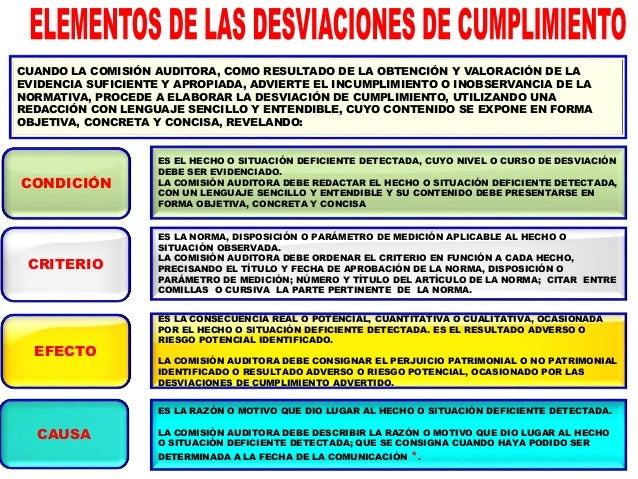 CRITERIO CONDICIÓN HALLAZGO (DESVIACIONES DE CUMPLIMIENTO) CAUSA EFECTO