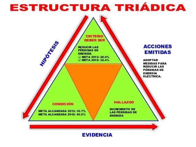 LA COMISIÓN AUDITORA COMUNICA AL TITULAR DE LA ENTIDAD EL INICIO DEL PROCESO DE COMUNICACIÓN DE DESVIACIONES DE CUMPLIMIEN...