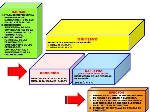 7 - INICIO DEL PROCESO DE COMUNICACIÓN DE DESVIACIONES DE CUMPLIMIENTO LA CONTRALORÍA GENERAL DE LA REPÚBLICA OFICIO Nº - ...