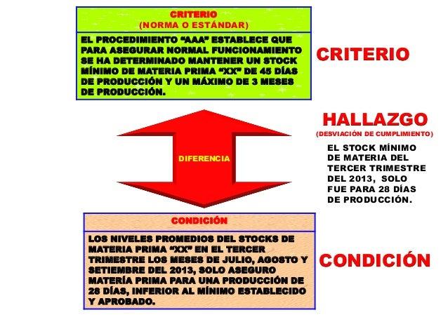 LA COMISIÓN AUDITORA CAUTELANDO EL DEBIDO PROCESO DE CONTROL, COMUNICA LAS DESVIACIONES DE CUMPLIMIENTO A TRAVÉS DE CÉDULA...