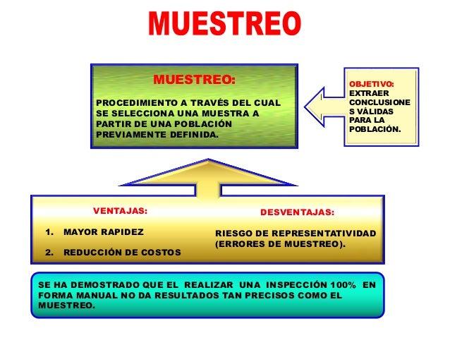 ENTRE LOS TIPOS DE MUESTREOS SE DISTINGUEN EL MUESTREO DE ATRIBUTOS Y EL MUESTREO DE VARIABLES. MUESTREO DE ATRIBUTOS PERM...