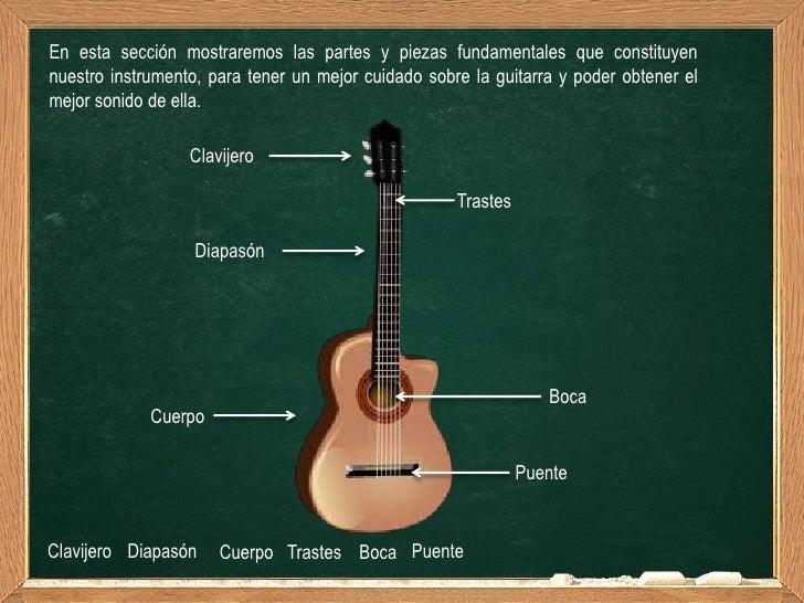 Existen tres formas básicas donde podemos colocar la guitarra, y se muestran en la siguienteimagen: