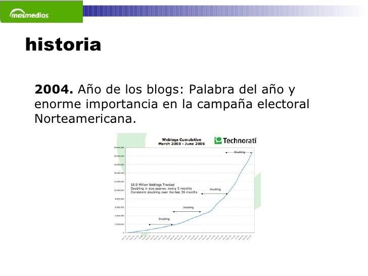 historia 2004.  Año de los blogs: Palabra del año y enorme importancia en la campaña electoral Norteamericana.