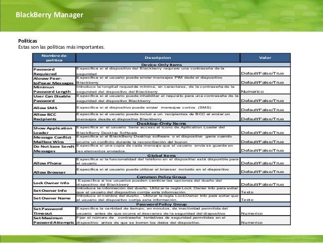 BlackBerry ManagerPolíticasEstas son las políticas más importantes.          Nombre de                                    ...