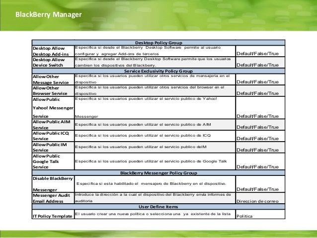 BlackBerry Manager                                                       Desktop Policy Group    Desktop Allow        Espe...