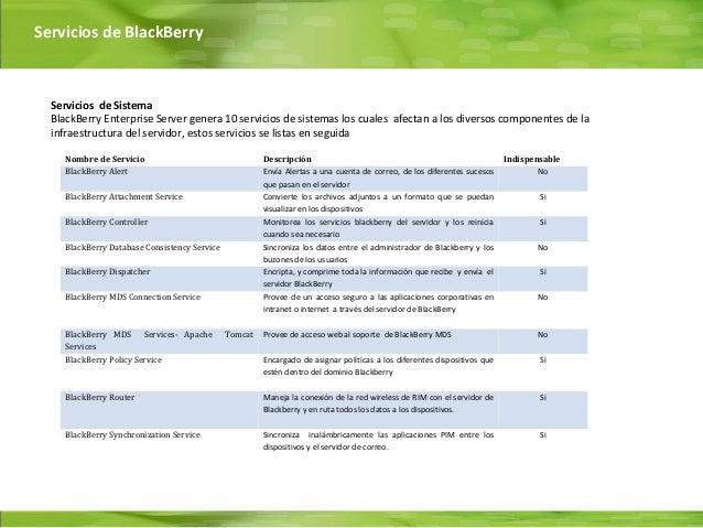 Servicios de BlackBerry  Servicios de Sistema  BlackBerry Enterprise Server genera 10 servicios de sistemas los cuales afe...
