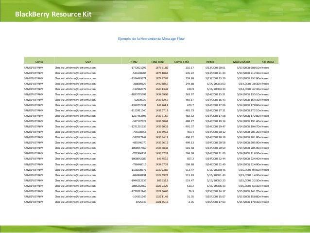 BlackBerry Resource Kit                                                  Ejemplo de la Herramienta Message Flow        Ser...