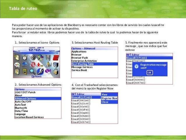 Tabla de ruteo Para poder hacer uso de las aplicaciones de Blackberry es necesario contar con los libros de servicio los c...