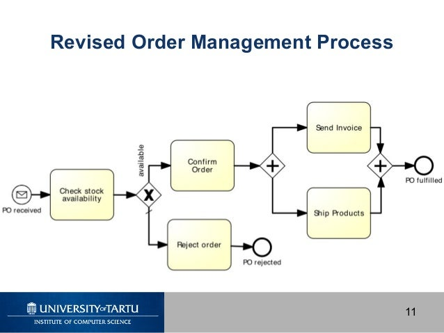 business simulation process revised Business process simulation provides the ability to answer the following questions: how can we achieve our performance objectives when should we increase or reduce.