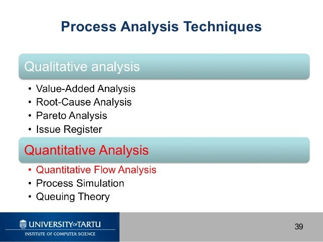 process analysis skills The role of the business process analyst is to build consensus among the different stakeholders on the as-is and to-be critical analysis and reporting skills.